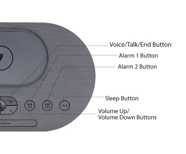 iHome iBTW38 Top Buttons