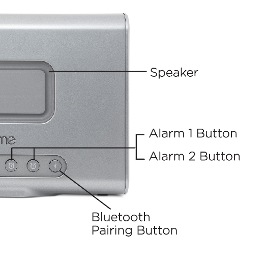 iHome iBTW39 Top Buttons