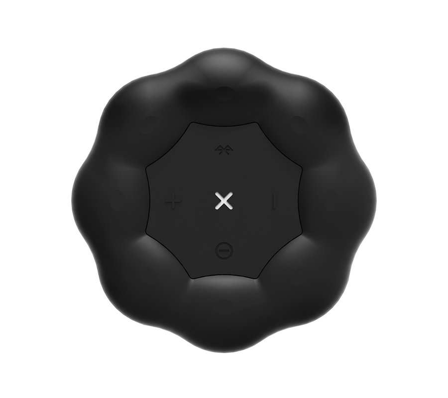 iX360